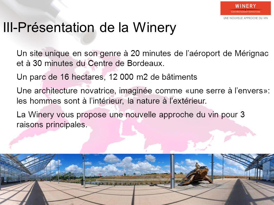 III-Présentation de la Winery Un site unique en son genre à 20 minutes de laéroport de Mérignac et à 30 minutes du Centre de Bordeaux.