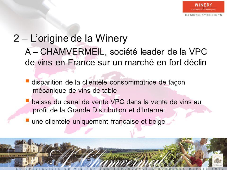 2 – Lorigine de la Winery A – CHAMVERMEIL, société leader de la VPC de vins en France sur un marché en fort déclin disparition de la clientèle consommatrice de façon mécanique de vins de table baisse du canal de vente VPC dans la vente de vins au profit de la Grande Distribution et dInternet une clientèle uniquement française et belge