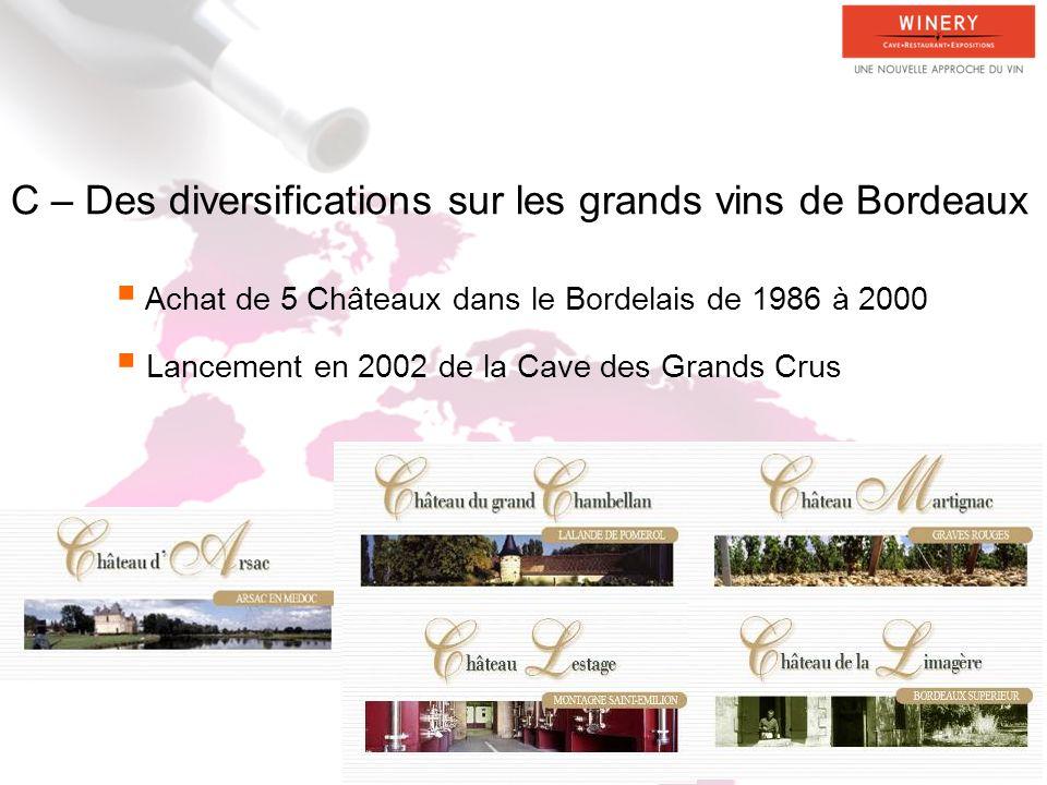 C – Des diversifications sur les grands vins de Bordeaux Achat de 5 Châteaux dans le Bordelais de 1986 à 2000 Lancement en 2002 de la Cave des Grands Crus