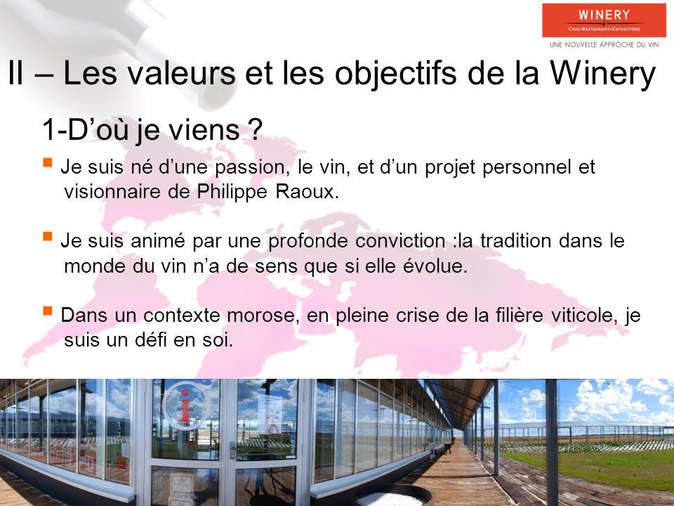 II – Les valeurs et les objectifs de la Winery 1-Doù je viens .