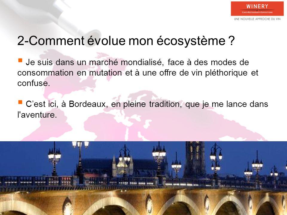 2-Comment évolue mon écosystème .