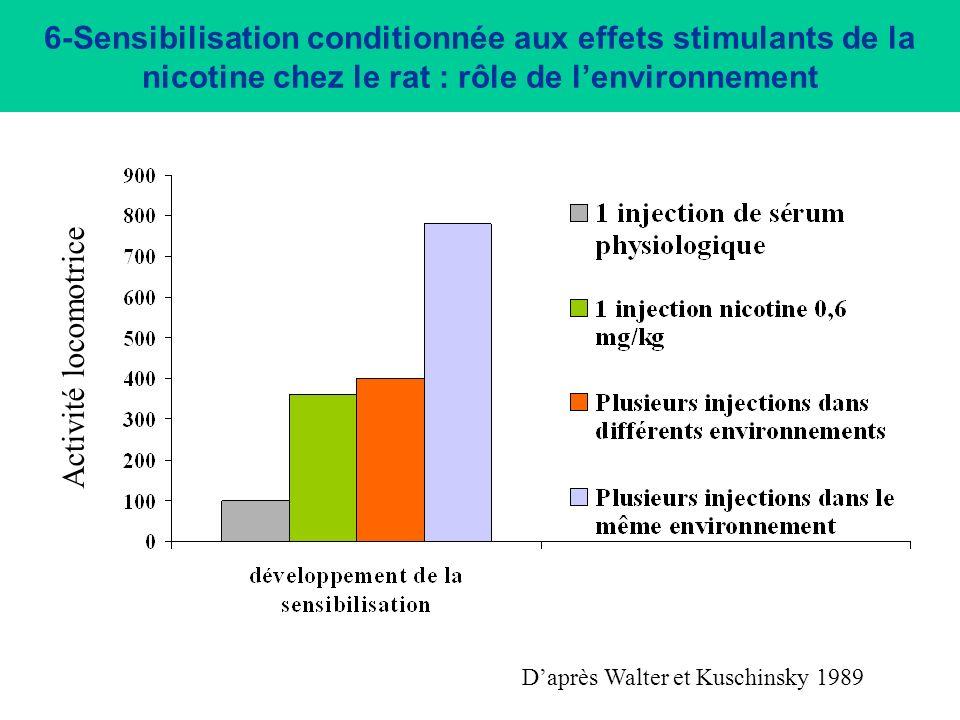 Exemples de conditionnement pavlovien 6- Sensibilisation conditionnée Sensibilisation = augmentation de leffet dun produit après administration répété