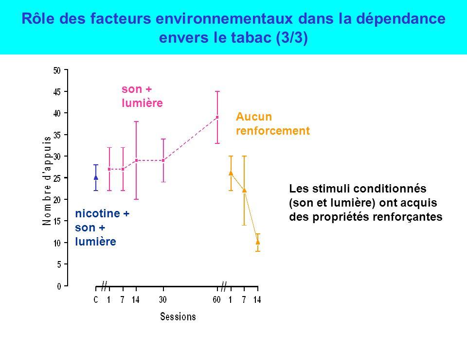 + Nicotine iv Facteurs environnementaux + pharmacologiques 1 appui Rôle des facteurs environnementaux dans la dépendance envers le tabac : déroulement