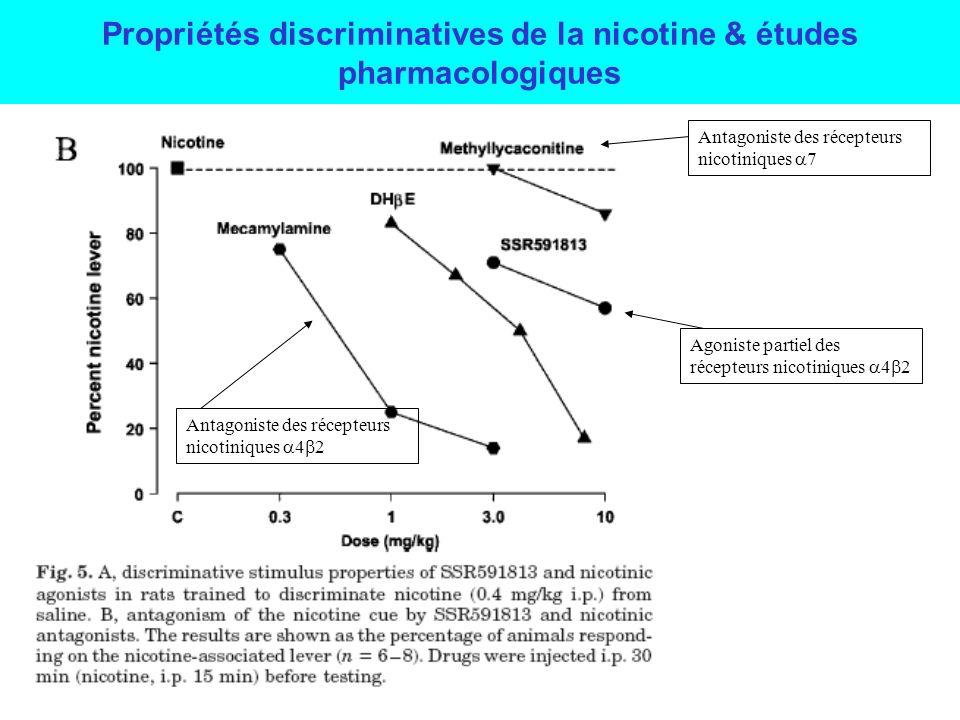 Effets discriminatifs de la nicotine Le Foll & Goldberg 2005