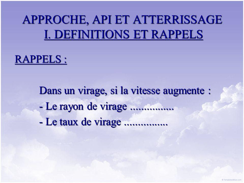 APPROCHE, API ET ATTERRISSAGE I. DEFINITIONS ET RAPPELS RAPPELS : Dans un virage, si la vitesse augmente : - Le rayon de virage................ - Le t
