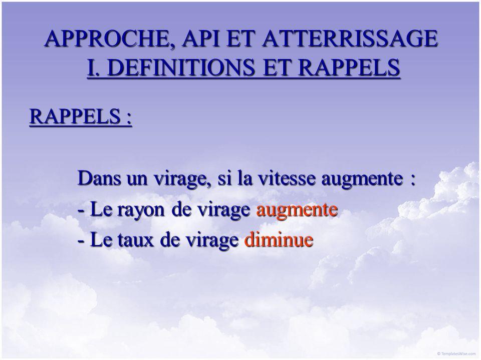 APPROCHE, API ET ATTERRISSAGE I. DEFINITIONS ET RAPPELS RAPPELS : Dans un virage, si la vitesse augmente : - Le rayon de virage augmente - Le taux de