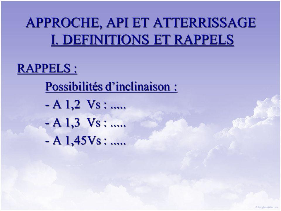 APPROCHE, API ET ATTERRISSAGE I. DEFINITIONS ET RAPPELS RAPPELS : Possibilités dinclinaison : - A 1,2 Vs :..... - A 1,3 Vs :..... - A 1,45Vs :.....