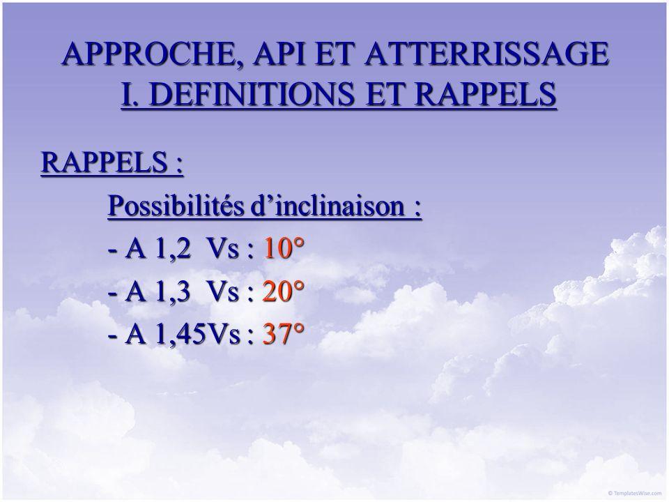APPROCHE, API ET ATTERRISSAGE I. DEFINITIONS ET RAPPELS RAPPELS : Possibilités dinclinaison : - A 1,2 Vs : 10° - A 1,3 Vs : 20° - A 1,45Vs : 37°