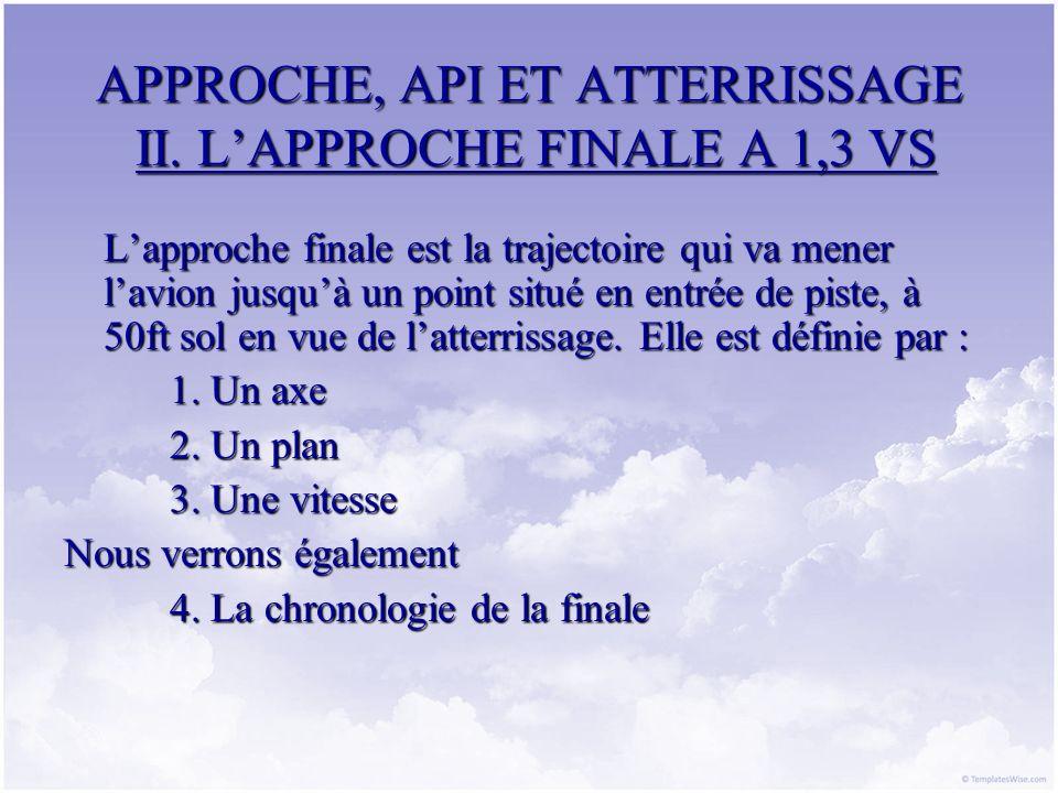 APPROCHE, API ET ATTERRISSAGE II. LAPPROCHE FINALE A 1,3 VS Lapproche finale est la trajectoire qui va mener lavion jusquà un point situé en entrée de