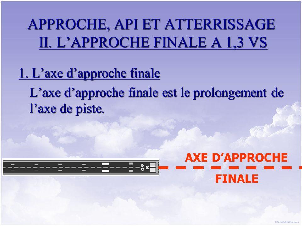APPROCHE, API ET ATTERRISSAGE II. LAPPROCHE FINALE A 1,3 VS 1. Laxe dapproche finale Laxe dapproche finale est le prolongement de laxe de piste. AXE D