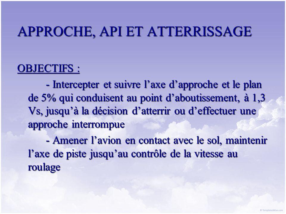 APPROCHE, API ET ATTERRISSAGE OBJECTIFS : - Intercepter et suivre laxe dapproche et le plan de 5% qui conduisent au point daboutissement, à 1,3 Vs, ju