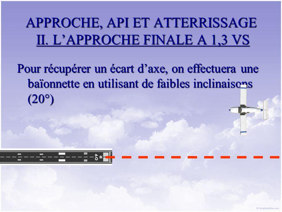 APPROCHE, API ET ATTERRISSAGE II. LAPPROCHE FINALE A 1,3 VS Pour récupérer un écart daxe, on effectuera une baïonnette en utilisant de faibles inclina