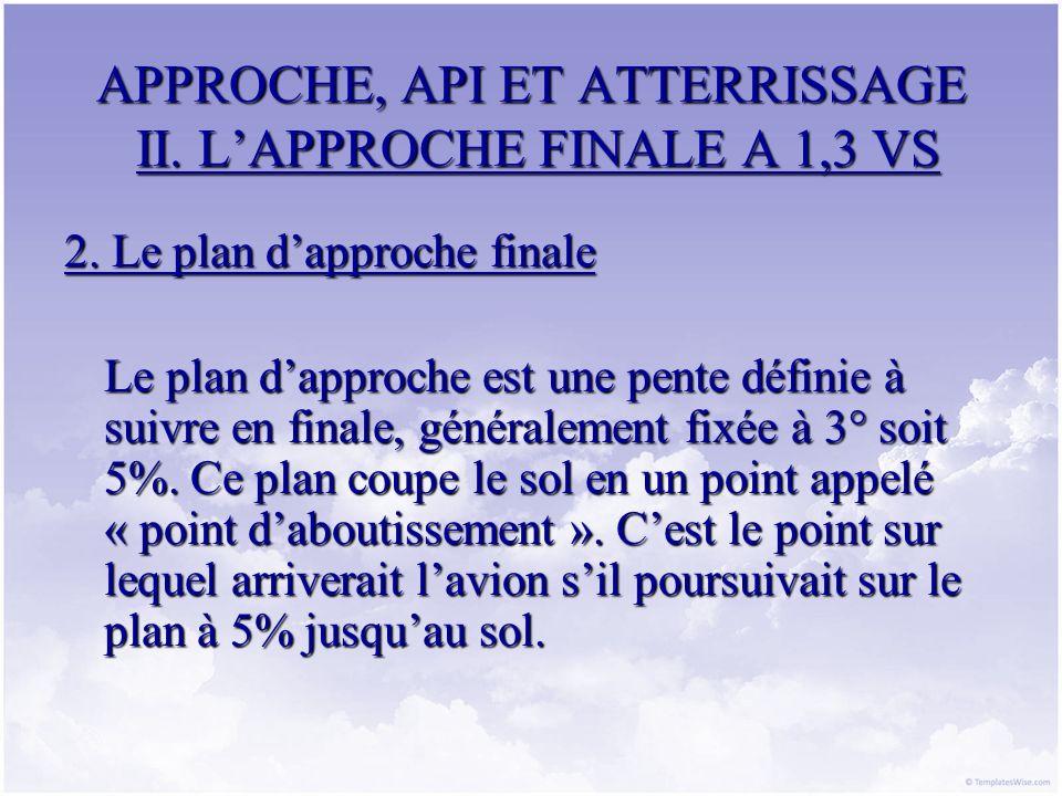 APPROCHE, API ET ATTERRISSAGE II. LAPPROCHE FINALE A 1,3 VS 2. Le plan dapproche finale Le plan dapproche est une pente définie à suivre en finale, gé