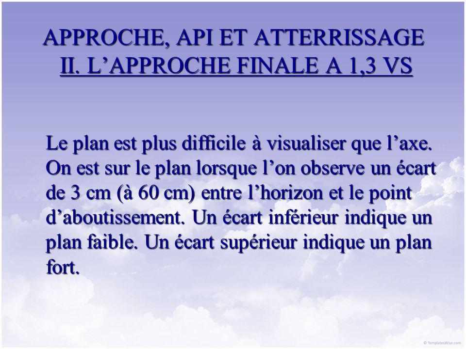 APPROCHE, API ET ATTERRISSAGE II. LAPPROCHE FINALE A 1,3 VS Le plan est plus difficile à visualiser que laxe. On est sur le plan lorsque lon observe u