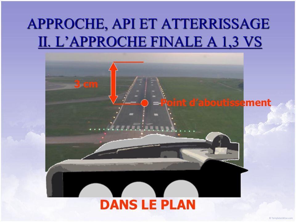 APPROCHE, API ET ATTERRISSAGE II. LAPPROCHE FINALE A 1,3 VS Point daboutissement 3 cm DANS LE PLAN