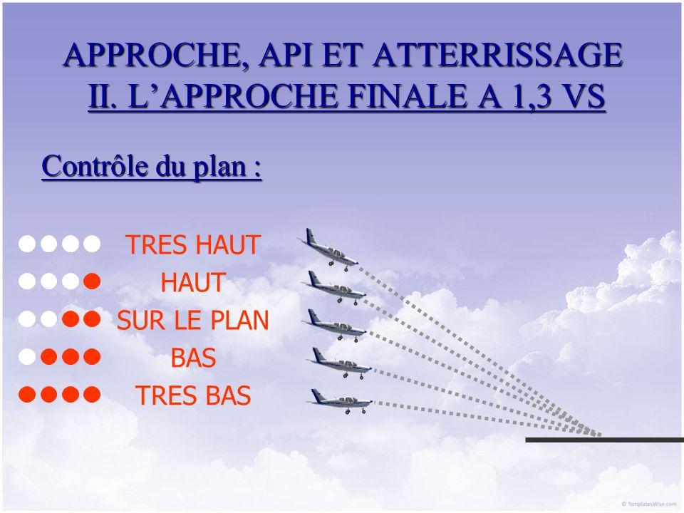 APPROCHE, API ET ATTERRISSAGE II. LAPPROCHE FINALE A 1,3 VS Contrôle du plan : TRES HAUT HAUT SUR LE PLAN BAS TRES BAS