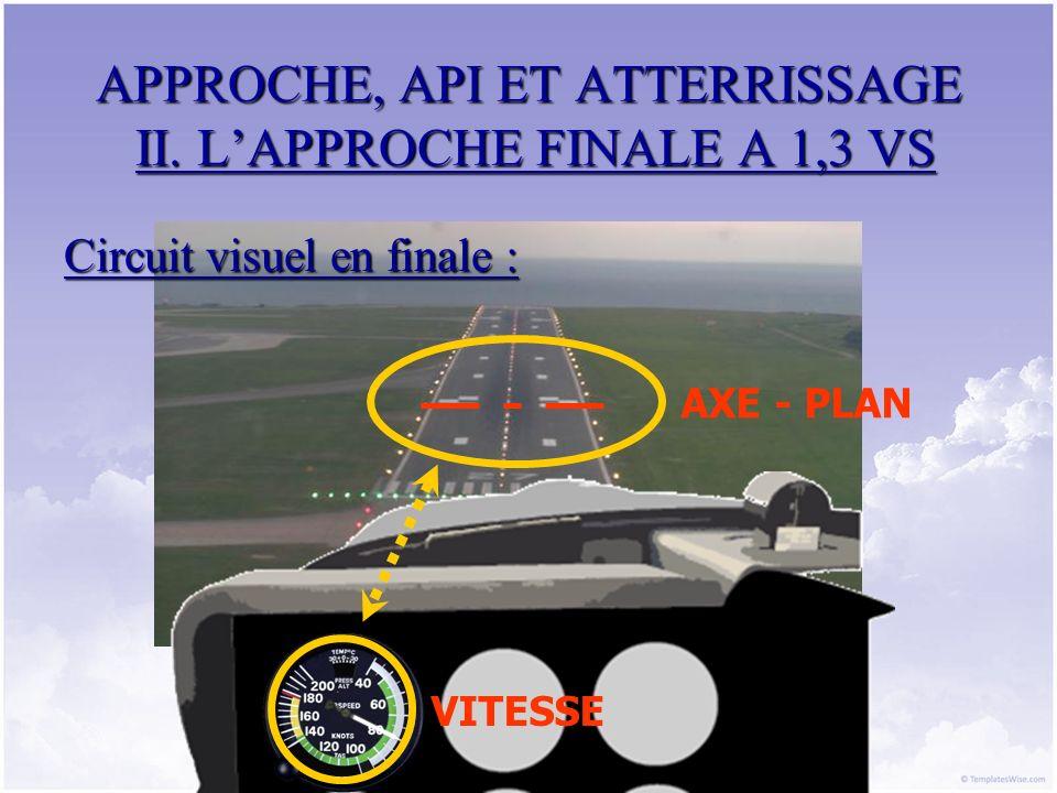 APPROCHE, API ET ATTERRISSAGE II. LAPPROCHE FINALE A 1,3 VS Circuit visuel en finale : AXE - PLAN VITESSE