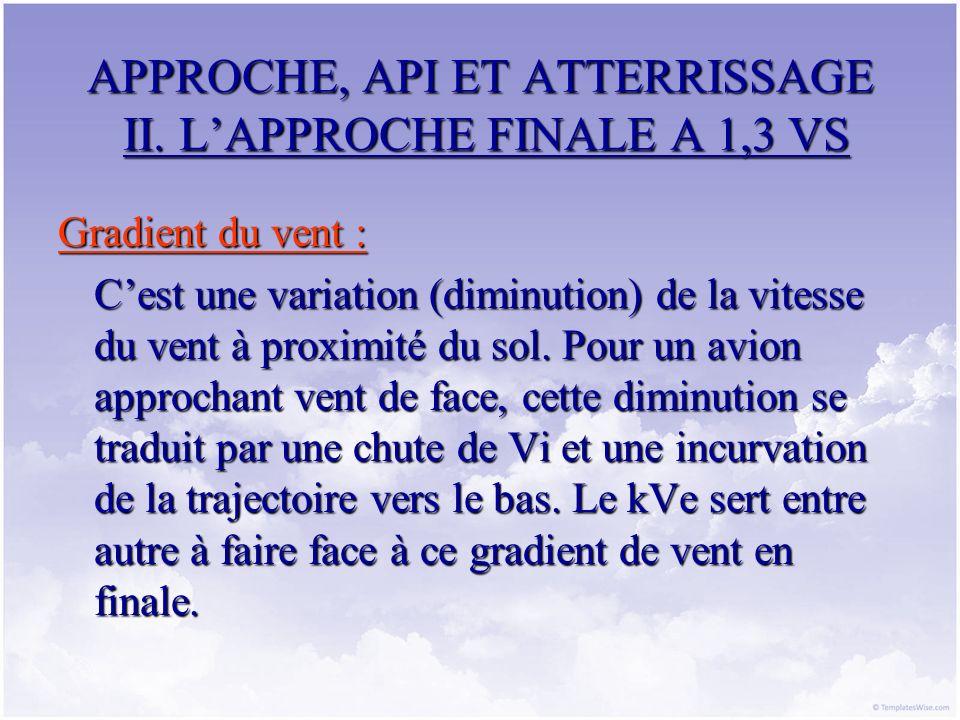 APPROCHE, API ET ATTERRISSAGE II. LAPPROCHE FINALE A 1,3 VS Gradient du vent : Cest une variation (diminution) de la vitesse du vent à proximité du so