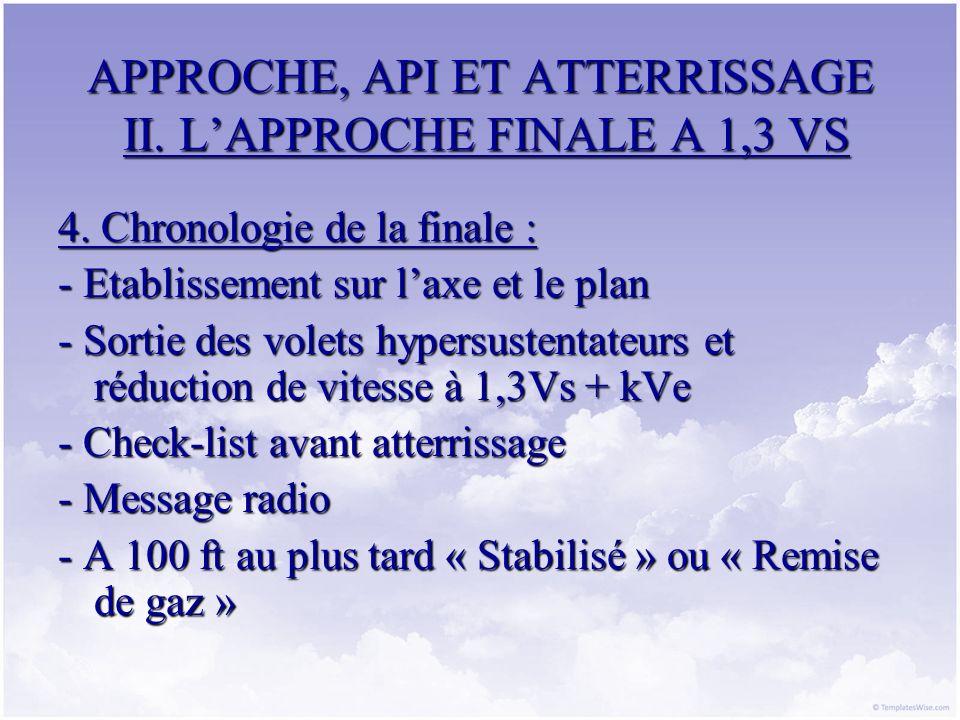APPROCHE, API ET ATTERRISSAGE II. LAPPROCHE FINALE A 1,3 VS 4. Chronologie de la finale : - Etablissement sur laxe et le plan - Sortie des volets hype
