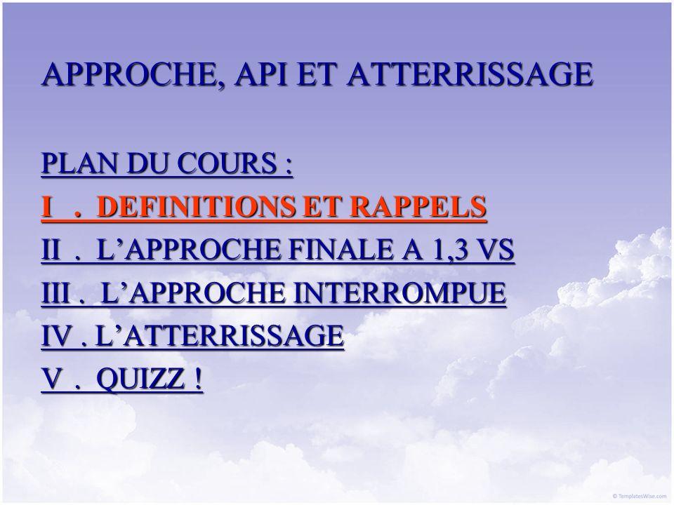 APPROCHE, API ET ATTERRISSAGE PLAN DU COURS : I.DEFINITIONS ET RAPPELS II.