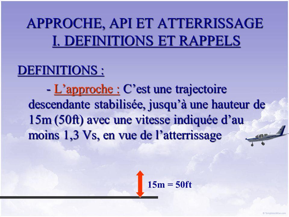 APPROCHE, API ET ATTERRISSAGE I. DEFINITIONS ET RAPPELS DEFINITIONS : - Lapproche : Cest une trajectoire descendante stabilisée, jusquà une hauteur de
