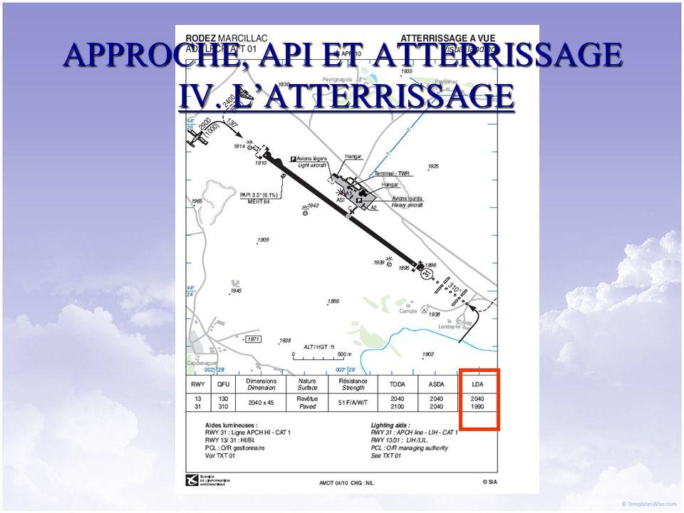 APPROCHE, API ET ATTERRISSAGE IV. LATTERRISSAGE