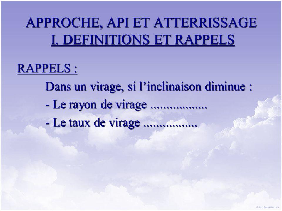 APPROCHE, API ET ATTERRISSAGE I. DEFINITIONS ET RAPPELS RAPPELS : Dans un virage, si linclinaison diminue : - Le rayon de virage.................. - L