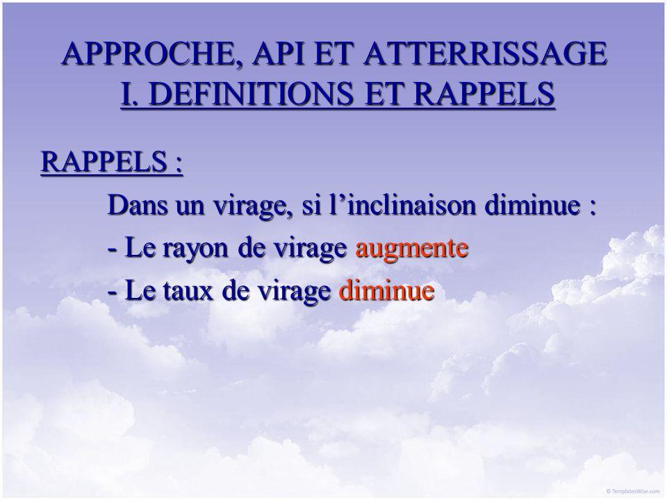 APPROCHE, API ET ATTERRISSAGE I. DEFINITIONS ET RAPPELS RAPPELS : Dans un virage, si linclinaison diminue : - Le rayon de virage augmente - Le taux de