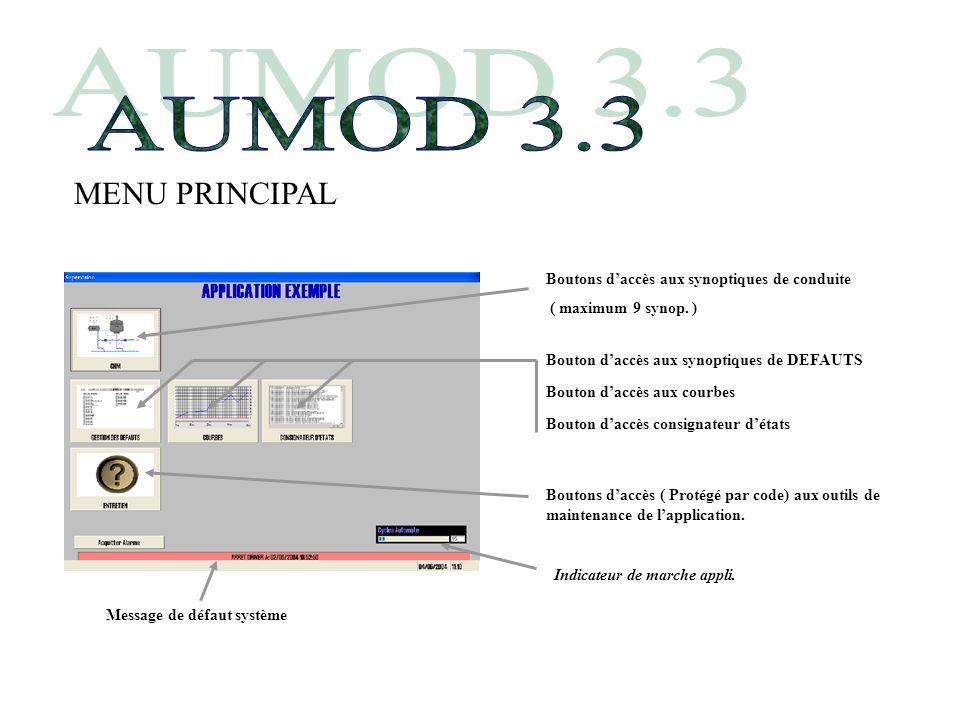MENU PRINCIPAL Message de défaut système Boutons daccès aux synoptiques de conduite ( maximum 9 synop.