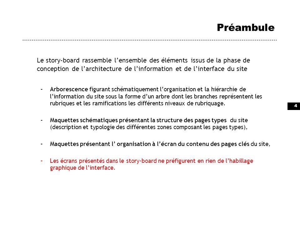 4 Préambule Le story-board rassemble lensemble des éléments issus de la phase de conception de larchitecture de linformation et de linterface du site