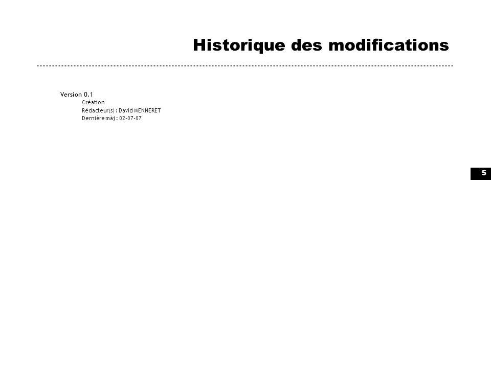 5 Historique des modifications Version 0.1 Création Rédacteur(s) : David MENNERET Dernière màj : 02-07-07