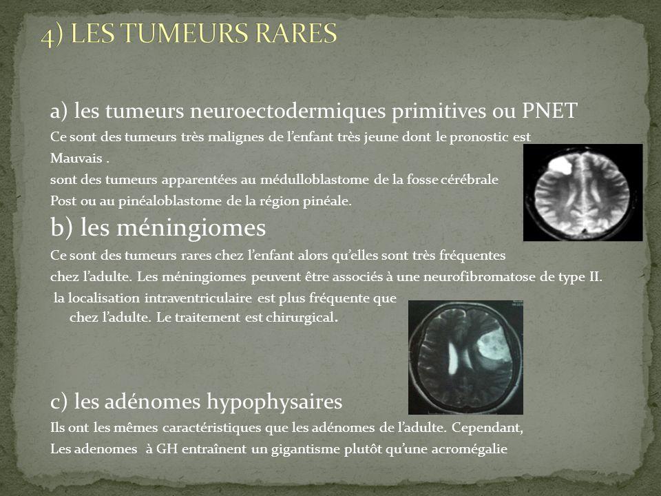 a) les tumeurs neuroectodermiques primitives ou PNET Ce sont des tumeurs très malignes de lenfant très jeune dont le pronostic est Mauvais. sont des t