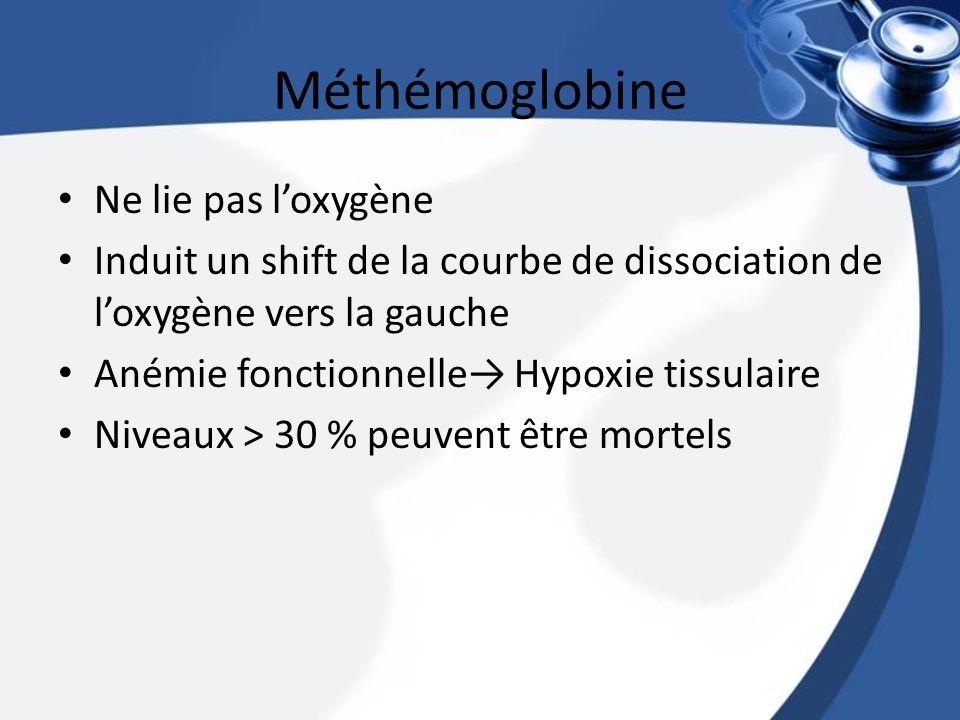 Méthémoglobine Ne lie pas loxygène Induit un shift de la courbe de dissociation de loxygène vers la gauche Anémie fonctionnelle Hypoxie tissulaire Niv