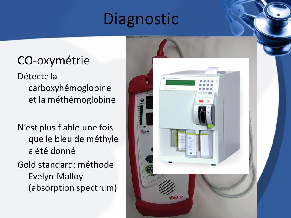 Diagnostic CO-oxymétrie Détecte la carboxyhémoglobine et la méthémoglobine Nest plus fiable une fois que le bleu de méthyle a été donné Gold standard: