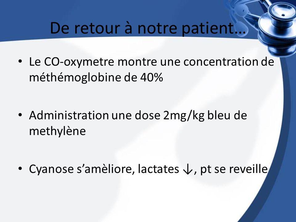 De retour à notre patient… Le CO-oxymetre montre une concentration de méthémoglobine de 40% Administration une dose 2mg/kg bleu de methylène Cyanose s