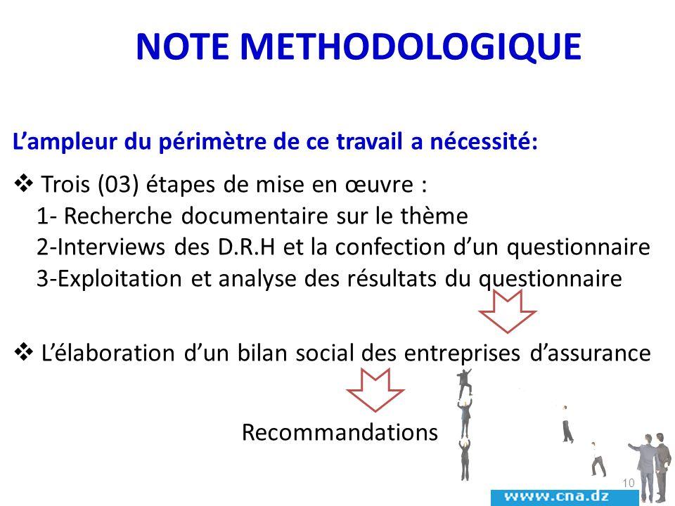 NOTE METHODOLOGIQUE Lampleur du périmètre de ce travail a nécessité: Trois (03) étapes de mise en œuvre : 1- Recherche documentaire sur le thème 2-Int