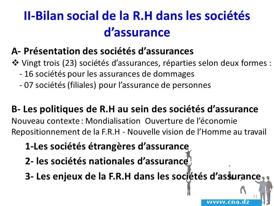 II-Bilan social de la R.H dans les sociétés dassurance A- Présentation des sociétés dassurances Vingt trois (23) sociétés dassurances, réparties selon