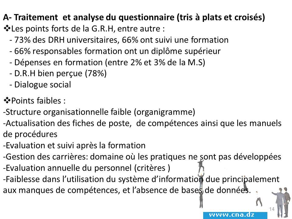 A- Traitement et analyse du questionnaire (tris à plats et croisés) Les points forts de la G.R.H, entre autre : - 73% des DRH universitaires, 66% ont