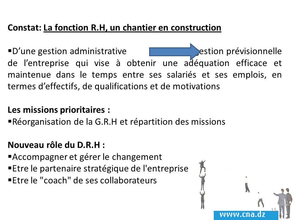 Constat: La fonction R.H, un chantier en construction Dune gestion administrative vers une gestion prévisionnelle de lentreprise qui vise à obtenir un