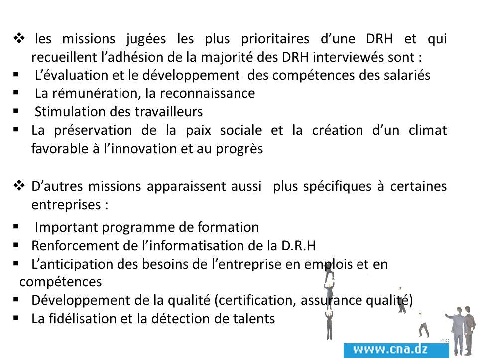 les missions jugées les plus prioritaires dune DRH et qui recueillent ladhésion de la majorité des DRH interviewés sont : Lévaluation et le développem
