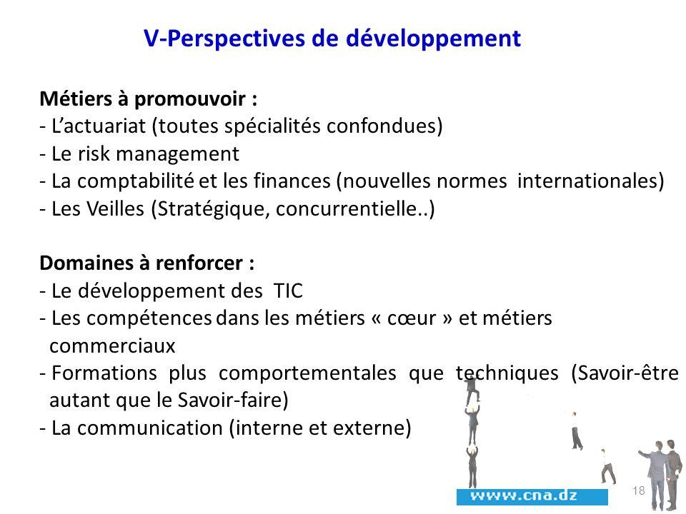V-Perspectives de développement Métiers à promouvoir : - Lactuariat (toutes spécialités confondues) - Le risk management - La comptabilité et les fina