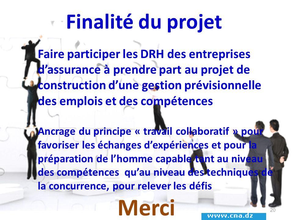 Finalité du projet Faire participer les DRH des entreprises dassurance à prendre part au projet de construction dune gestion prévisionnelle des emploi