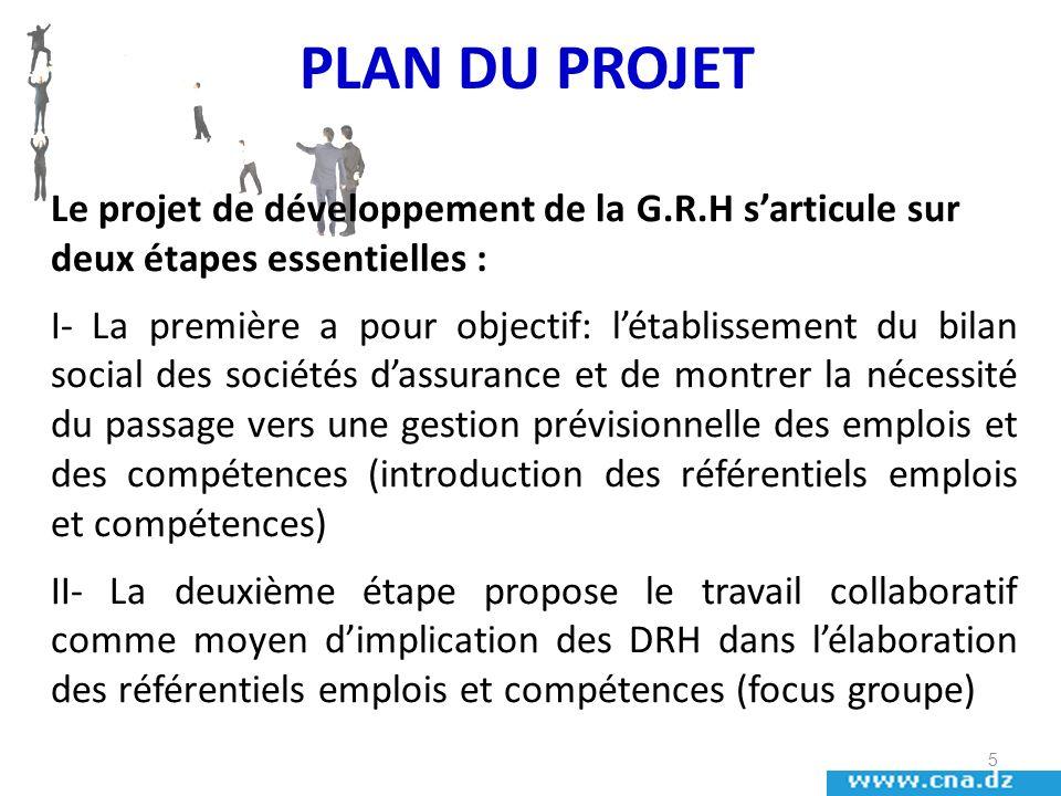 PLAN DU PROJET Le projet de développement de la G.R.H sarticule sur deux étapes essentielles : I- La première a pour objectif: létablissement du bilan