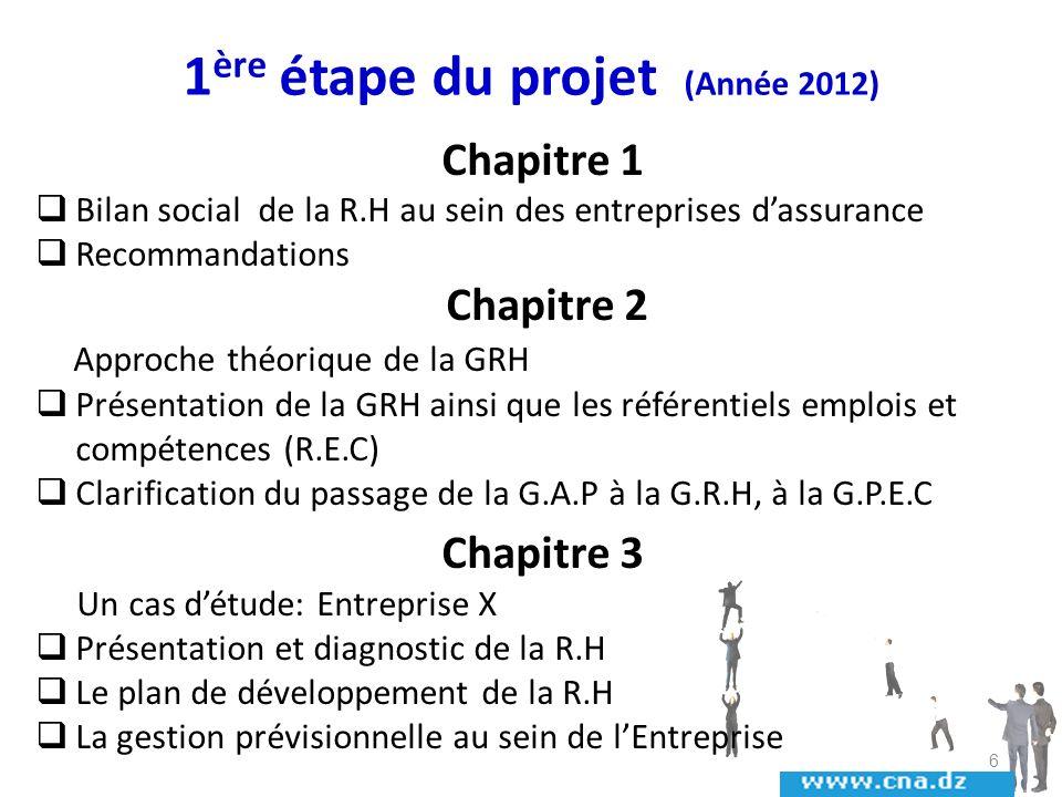 1 ère étape du projet (Année 2012) Chapitre 1 Bilan social de la R.H au sein des entreprises dassurance Recommandations Chapitre 2 Approche théorique de la GRH Présentation de la GRH ainsi que les référentiels emplois et compétences (R.E.C) Clarification du passage de la G.A.P à la G.R.H, à la G.P.E.C Chapitre 3 Un cas détude: Entreprise X Présentation et diagnostic de la R.H Le plan de développement de la R.H La gestion prévisionnelle au sein de lEntreprise 6