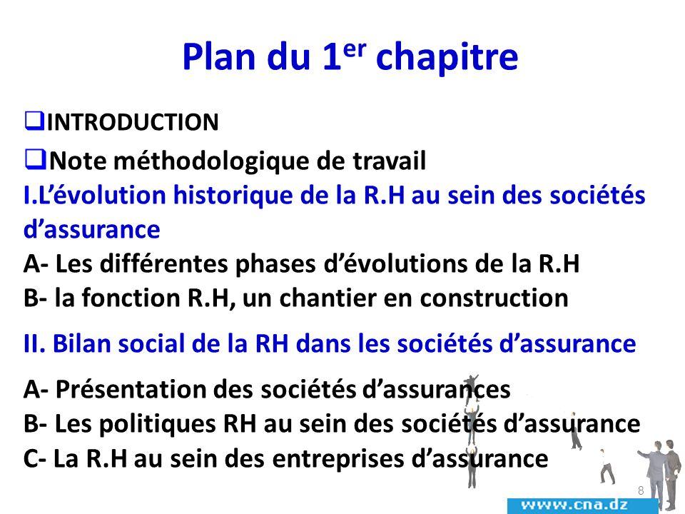 Plan du 1 er chapitre INTRODUCTION Note méthodologique de travail I.Lévolution historique de la R.H au sein des sociétés dassurance A- Les différentes phases dévolutions de la R.H B- la fonction R.H, un chantier en construction II.