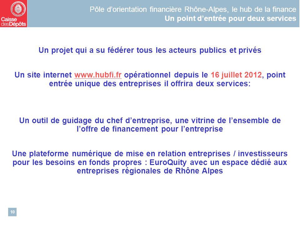 10 Pôle dorientation financière Rhône-Alpes, le hub de la finance Un point dentrée pour deux services Un projet qui a su fédérer tous les acteurs publ
