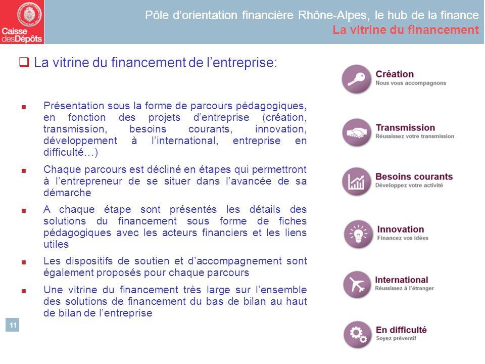 11 Pôle dorientation financière Rhône-Alpes, le hub de la finance La vitrine du financement La vitrine du financement de lentreprise: Présentation sou