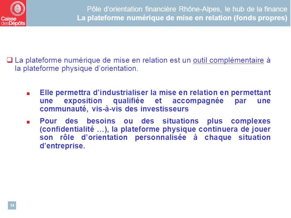 14 Pôle dorientation financière Rhône-Alpes, le hub de la finance La plateforme numérique de mise en relation (fonds propres) La plateforme numérique de mise en relation est un outil complémentaire à la plateforme physique dorientation.
