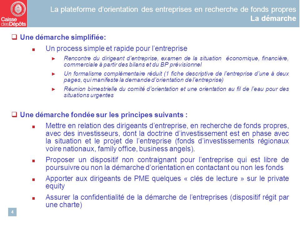 4 La plateforme dorientation des entreprises en recherche de fonds propres La démarche Une démarche simplifiée: Un process simple et rapide pour lentr