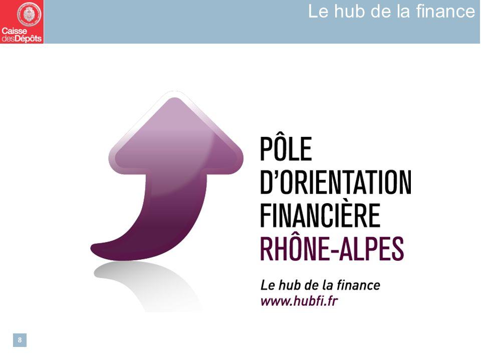 8 Le hub de la finance